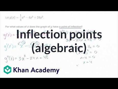 Inflection points (algebraic) (video) | Khan Academy