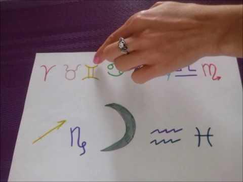 Что означает дирекция в астрологии