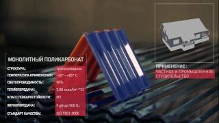 Поликарбонат монолитный (литой) прозрачный толщина 12 мм ТМ Borrex от компании Компания Ukrbudmaterialy Ltd. - видео