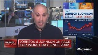 J&J stock drop due more to time of year than Reuters headline: Analyst