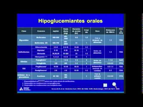 Discapacidad con diabetes tipo 1