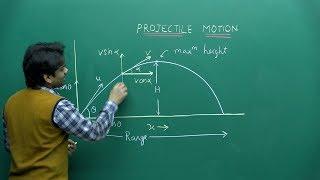 Projectile Motion | Physics | IIT-JEE | NEET | CBSE | Misostudy