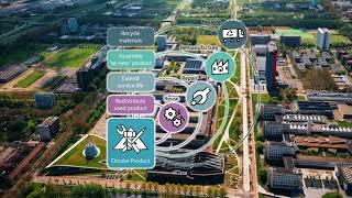 最新線上課程:循環經濟的工程設計