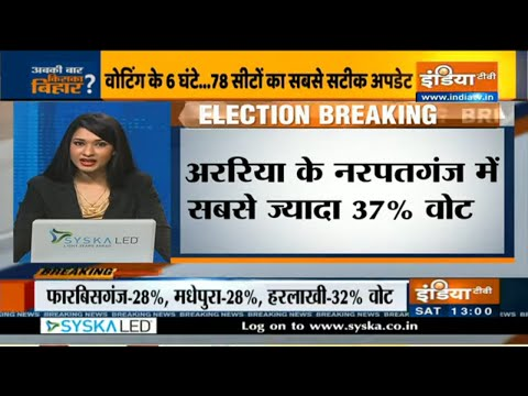 Bihar Polls: 6 घंटे में 29 फीसदी वोटिंग, Araria के Narpatganj में सबसे ज्यादा मतदान