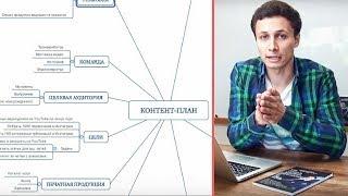 ИДЕАЛЬНЫЙ КОНТЕНТ-ПЛАН САПОЖНИКА | Как создать в xMind? Видеоурок | Алексей Аль-Ватар