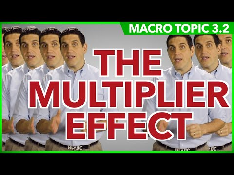 The Multiplier Effect- Macro Topic 3.2