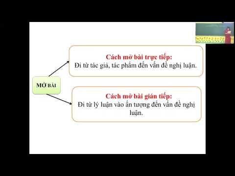 Môn Ngữ Văn 9 - Nghị luận về tác phẩm truyện (hoặc đoạn trích)- Gv Nguyễn Thị Tuyết Nga -Trường THCS Kim Phú