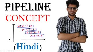 Pipelining concept in Hindi