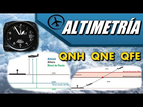 Altimetría y Procedimientos de Ajuste Altimétrico