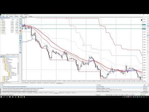 Цена нефти прогноз форекс график