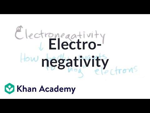 Electronegativity (video) Khan Academy