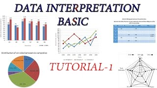 Data Interpretation[D.I.] | Tutorial - 1 | SBI PO | IBPS PO | LIC | SSC CGL | SSC CHSL