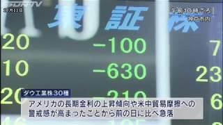 アメリカの株価下落が背景日経平均株価900円超下落