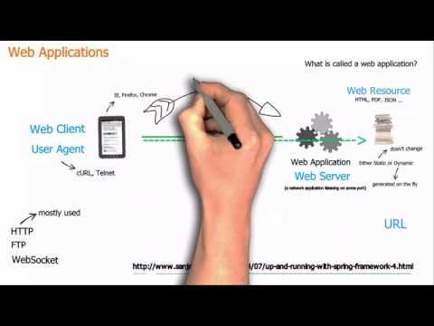 Application server - portablecontacts net