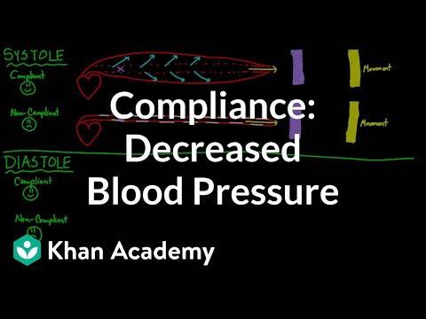 Dependența tensiunii arteriale asupra zahărului din sânge