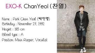 EXO Member profiles
