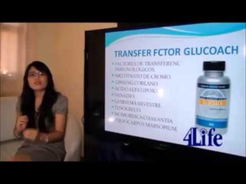 Desmopressina con diabete insipido