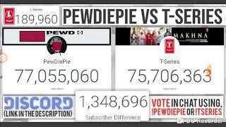 PewDiePie Hits 77.000.000subs