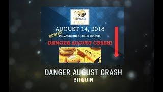 Bitcoin DANGER AUGUST CRASH! (Bo Polny)