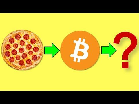 Kereskedelem bináris opciók élő diagram
