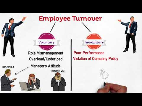 mp4 Managing For Employee Retention, download Managing For Employee Retention video klip Managing For Employee Retention