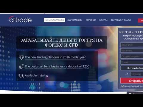 Рейтинг платформ для торговли опционами