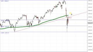 Wall Street – Stimmung wieder gekippt…