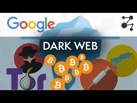 Hívja a bitcoint