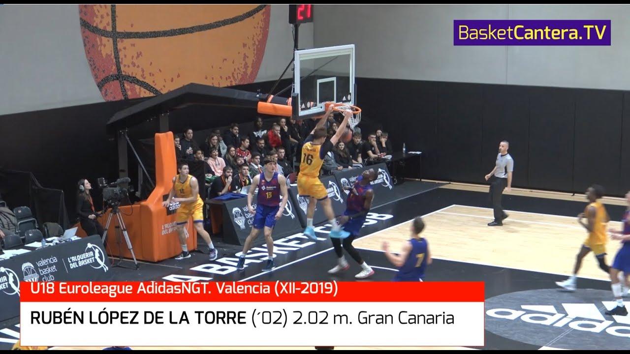 RUBÉN LÓPEZ DE LA TORRE (´02) 2.02 m. Gran Canaria en U18 Euroleague AdidasNGT (BasketCantera.TV)