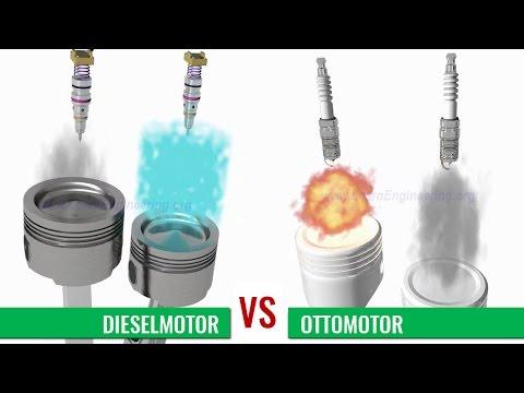 Der Brennstoffverbrauch krajsler wojadscher 2.5 Benzin