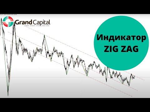 Индикатор Zig Zag как помощник начинающего трейдера
