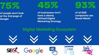 Blink Digital Consulting - Video - 2