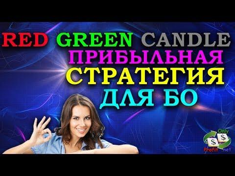 Опционы в quik видео