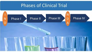 Phases of Clinical Trial