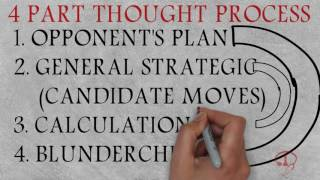 BEGINNER TO 2000 - COMPLETE CHESS STRATEGY PART 6: YOUR THOUGHT PROCESS