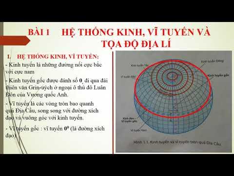 ĐỊA LÍ 6 TIẾT 2 BÀI 1 HỆ THỐNG KINH, VĨ TUYẾN TỌA ĐỘ ĐỊA LÍ