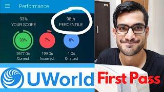 USMLE Step 1: How to Master UWorld