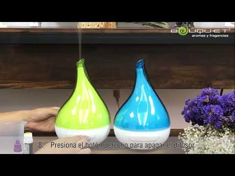 Bouquet Aromas y Fragancias S.A.S