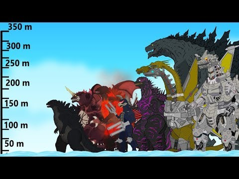Evolution of Godzilla Monsters Size: Comparison | GODZILLA'S ATOMIC BREATH