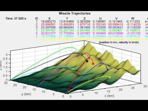 UCSD MAE8: MATLAB Missile Trajectory Simulation Project