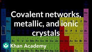 Covalent Networks, Metallic, and Ionic Crystals