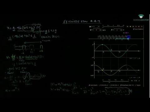 Diroton σύνθεση και εφαρμογή