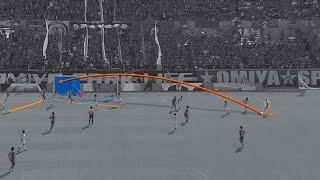 6/2・讃岐戦3Dハイライト「APointofView」28分酒井宣福が右サイドから中に切り込み左足でビューティフルゴール!