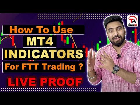 Free binary trading charts
