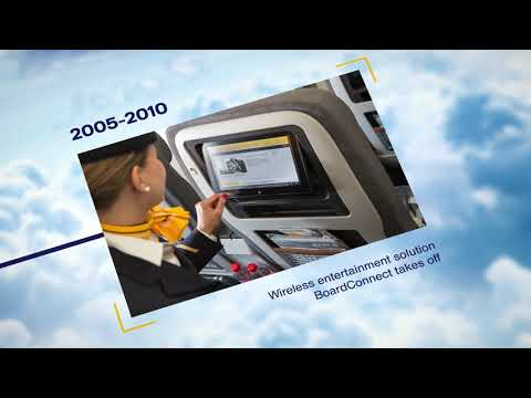 Embedded video for Anniversary 2020: 25 years of Lufthansa Systems