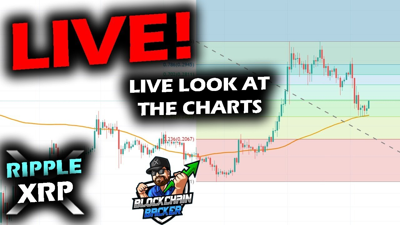 LIVE CHART REVIEW of RIPPLE XRP PRICE CHART  Bitcoin and Altcoins