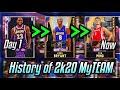 The History Of NBA 2K20 MyTEAM (Documentary)
