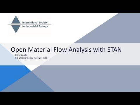 Open MFA with STAN - Oliver Cenčič