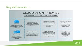Benefits of Hosting Your Accounting Software in the Cloud, Featuring Community Brands MIP