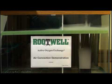 Rootwell soil compaction solution with root aeration